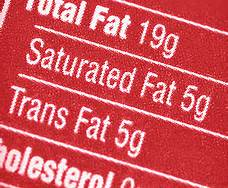 Trans Fat label
